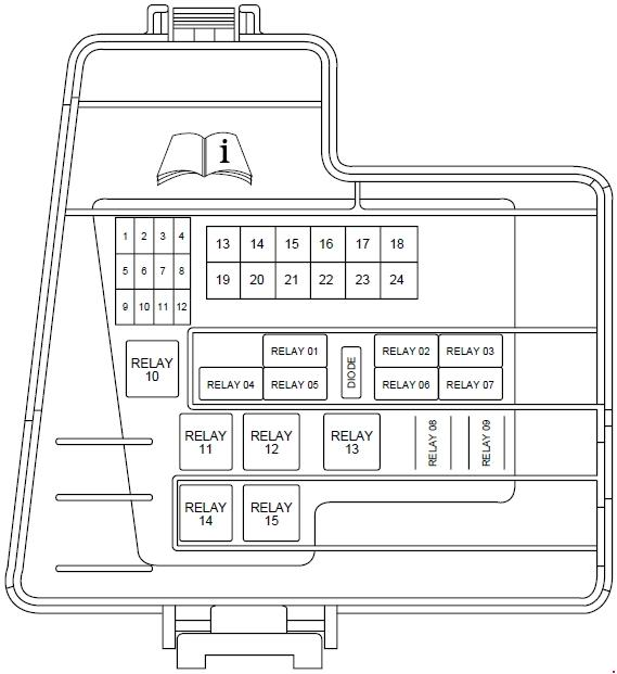 2000-2006 Lincoln LS Fuse Box Diagram