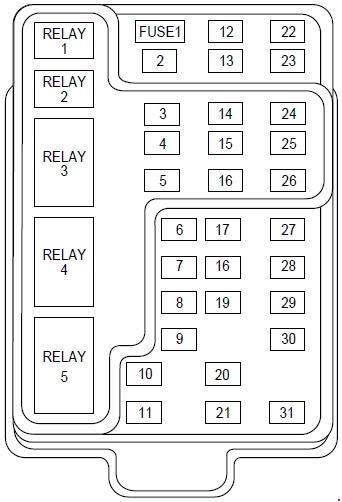 1998 Lincoln Navigator Fuse Box Diagram » Fuse Diagram | I Need A Fuse Box Diagram Of 98 |  | knigaproavto.ru