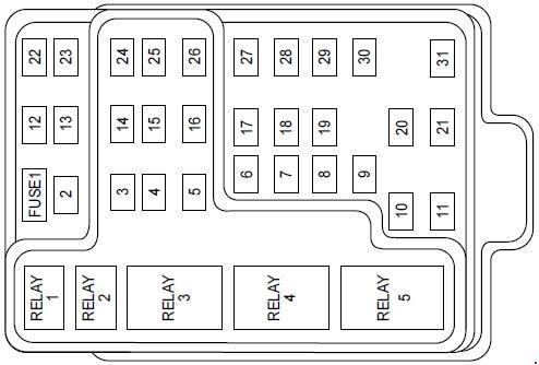 1999-2002 Lincoln Navigator Fuse Box Diagram » Fuse Diagram | 1998 Lincoln Fuse Diagram |  | knigaproavto.ru