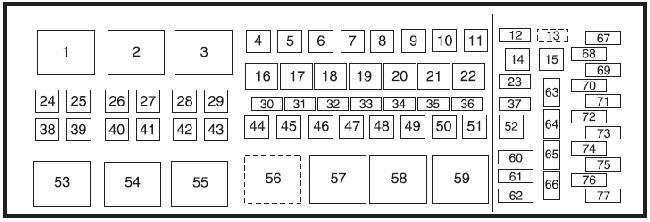 07-'14 Lincoln Navigator Fuse Box Diagramknigaproavto.ru