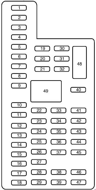 Предохранители Lincoln Navigator (2015-2017)