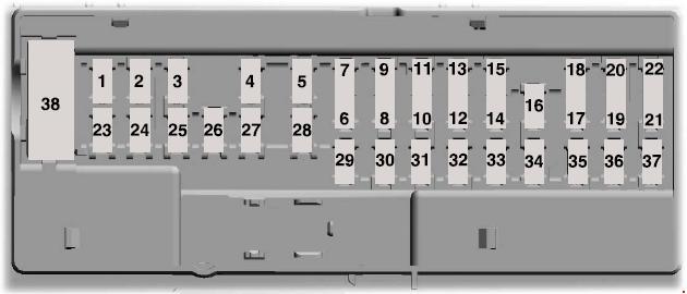 2017-2019 Lincoln Continental Fuse Box Diagram
