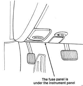 1995-2002 Lincoln Continental Fuse Box Diagram