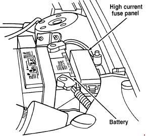 1995 2002 lincoln continental fuse box diagram fuse diagram 2001 lincoln town car fuse box diagram 1995 2002 lincoln continental fuse box diagram