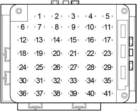 95-'02 Lincoln Continental Fuse Box Diagram | 1998 Lincoln Continental Fuse Panel Diagram |  | knigaproavto.ru