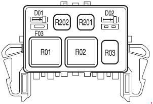 Lincoln Mark Lt Fuse Box Wiring Diagram Third Level