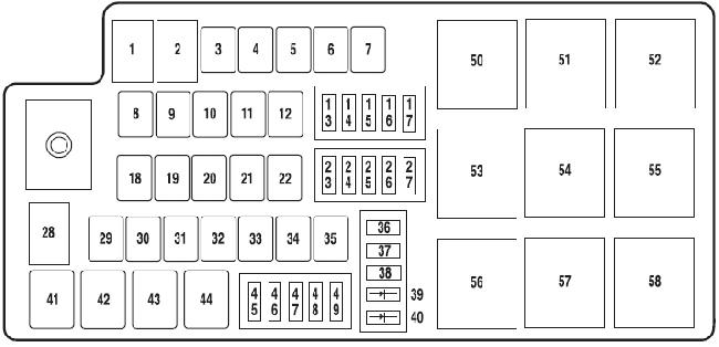 2010 lincoln mkz fuse box diagram