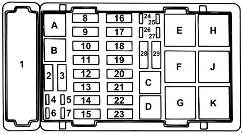 1997-2008 ford e150, e250, e350, e450, e550 fuse box diagram