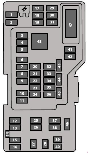 2016-2019 Ford E350, E450 Fuse Box Diagram » Fuse Diagram | 2012 Ford E450 Fuse Diagram |  | knigaproavto.ru