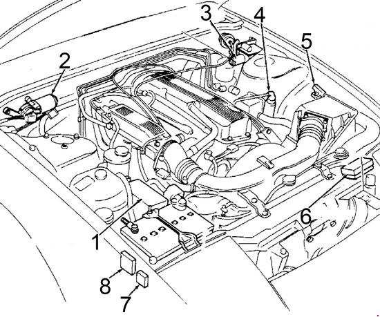 95 Nissan 240sx Engine Fuse Box Cover Schematic Diagram Electronic
