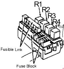 1989-1994 Nissan 240SX Fuse Box Diagram » Fuse Diagram on