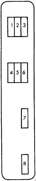 1989-1994 nissan 240sx fuse box diagram