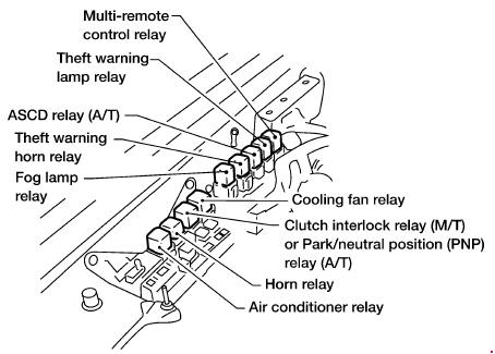 1999-2004 nissan xterra fuse box diagram  '