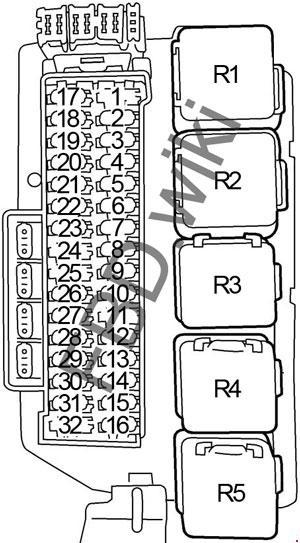 1998 2002 Nissan Quest Fuse Box Diagram Fuse Diagram