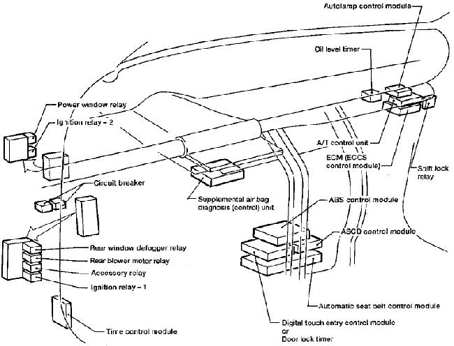 1995 Nissan Quest Fuse Box Diagram