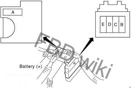 2008 Nissan Pathfinder Fuse Box Diagram