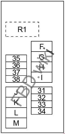 Схема предохранителей и реле Nissan Murano (2009-2014)