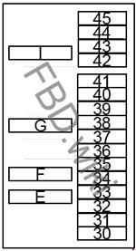 95-'99 Nissan Sentra Fuse Box Diagram
