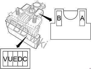 nissan qashqai fuse box diagram nissan cars review
