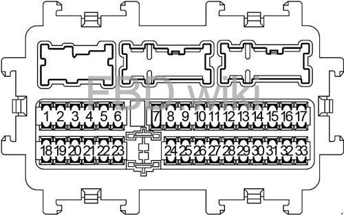 Qashqai Fuse Box Diagram : Nissan qashqai fuse box diagram