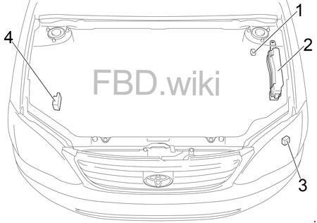 2003-2008 Toyota Corolla Fuse Box Diagram » Fuse Diagram