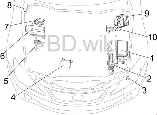 2006 2013 Lexus Is 250 300 350 220d Fuse Box Diagram Fuse Diagram