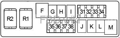 Предохранители Infiniti EX25, EX35, EX37 (2007-2013)