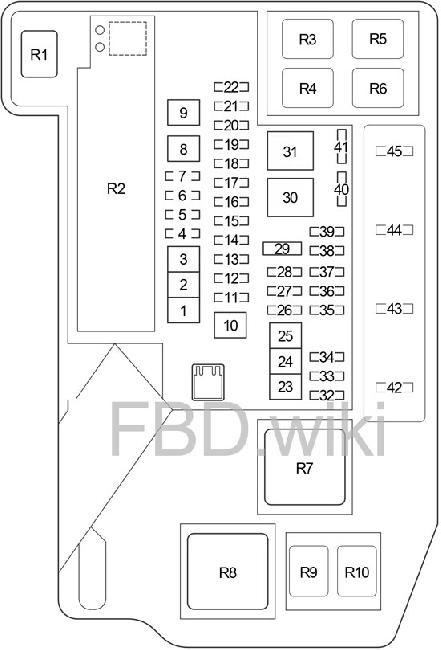 Схема предохранителей Lexus CT 200h
