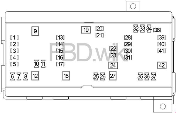 2006-2009 dodge ram 1500/2500/3500 fuse box diagram » fuse diagram 2006 dodge ram 1500 fuse box #2