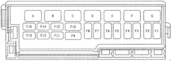 1987–1995 Jeep Wrangler YJ Fuse Box Diagram » Fuse Diagram | 93 Jeep Wrangler Fuse Diagram |  | knigaproavto.ru