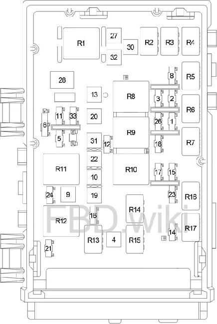 2001-2007 Dodge Caravan, Chrysler Voyager and Town & Country Fuse Box Diagram