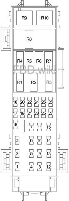 Схема предохранителей Dodge Durango (2004-2009)