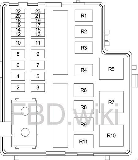 99-'05 dodge/chrysler/plymouth neon fuse box diagram  knigaproavto.ru