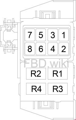 2005-2010 Chrysler 300/300C and Dodge Charger/Magnum Fuse Box Diagram
