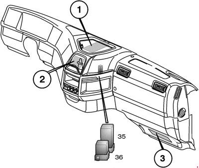 2001-2005 Volvo FM Fuse Box Diagram