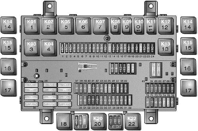 2001-2005 Volvo FM Fuse Box Diagram » Fuse Diagram | Volvo Fuse Box |  | knigaproavto.ru