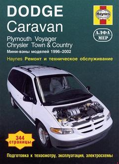 Предохранители Dodge Caravan, Chrysler Town & Country и Plymouth Voyager (1996-2000)