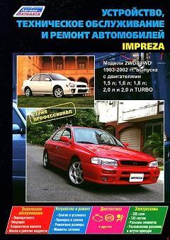 Предохранители Subaru Impreza (1992-1998)