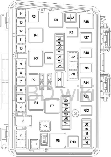 04-'08 Chrysler Pacifica Fuse Box Diagramknigaproavto.ru
