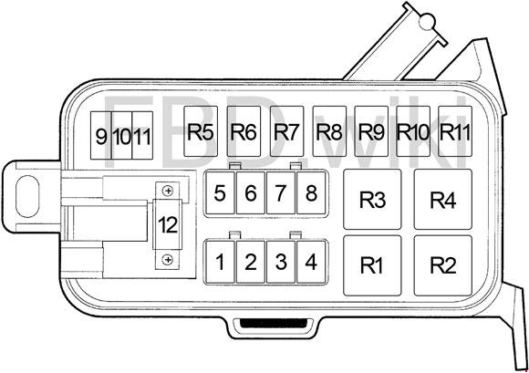 1994-2001 Dodge Ram 1500/2500/3500 Fuse Box Diagram
