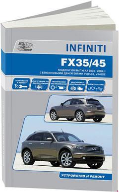 Схема предохранителей Infiniti FX 35 и FX 45 (S50; 2002-2008)