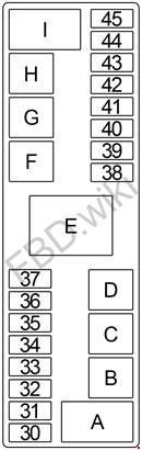 Infiniti G20 (P11; 1998-2002) Fuse Box Diagramknigaproavto.ru