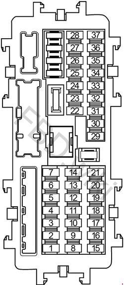Схема предохранителей Infiniti Q50, Q60