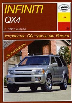 Схема предохранителей Infiniti QX4 (1997-2003)