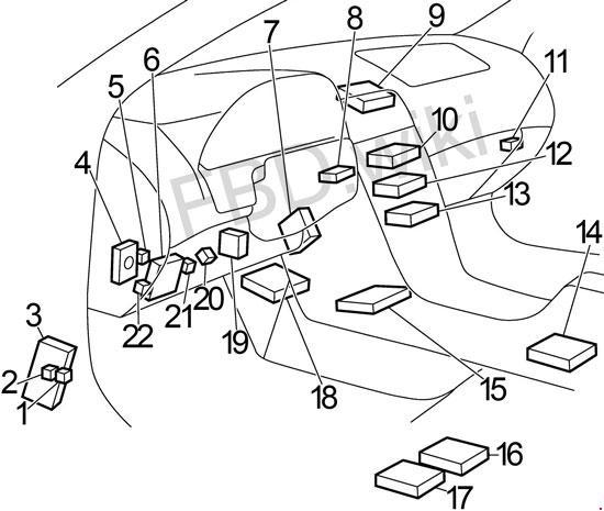 1999-2004 Infiniti I30/I35 Fuse Box Diagram