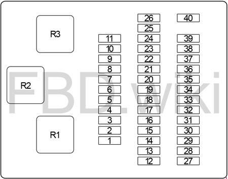 infiniti i30 (a32; 1995-1999) fuse box diagram  knigaproavto.ru