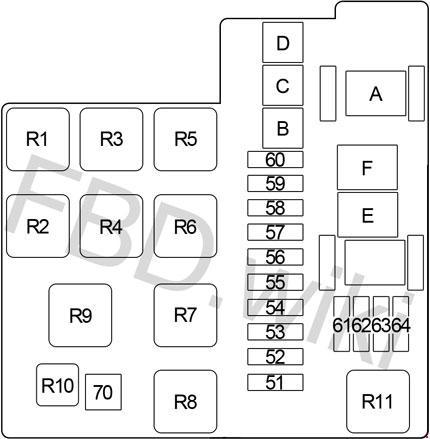 [DIAGRAM_3NM]  Infiniti J30 (Y32; 1993-1997) Fuse Box Diagram | Infiniti J30 Fuse Diagram |  | knigaproavto.ru