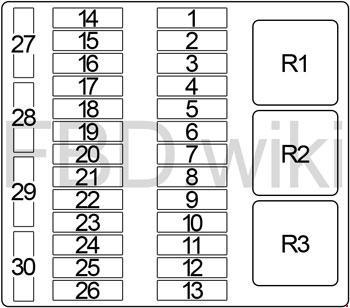 Infiniti Q45 (G50; 1990-1996) Fuse Box Diagramknigaproavto.ru