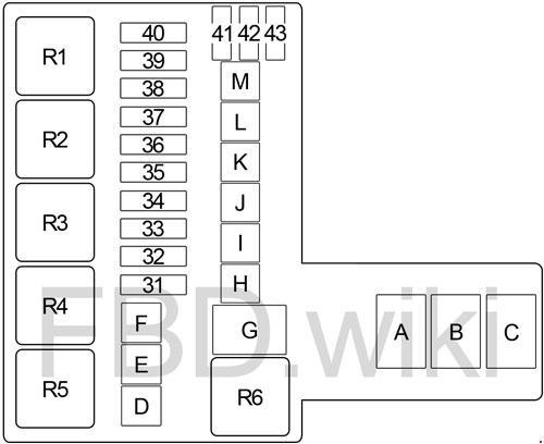 infiniti q45 (g50; 1990-1996) fuse box diagram  knigaproavto.ru