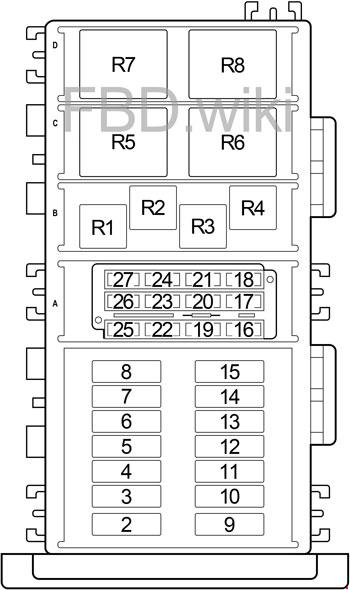 97-'01 Jeep Cherokee XJ Fuse Box Diagram | 99 Jeep Cherokee Fuse Box |  | knigaproavto.ru